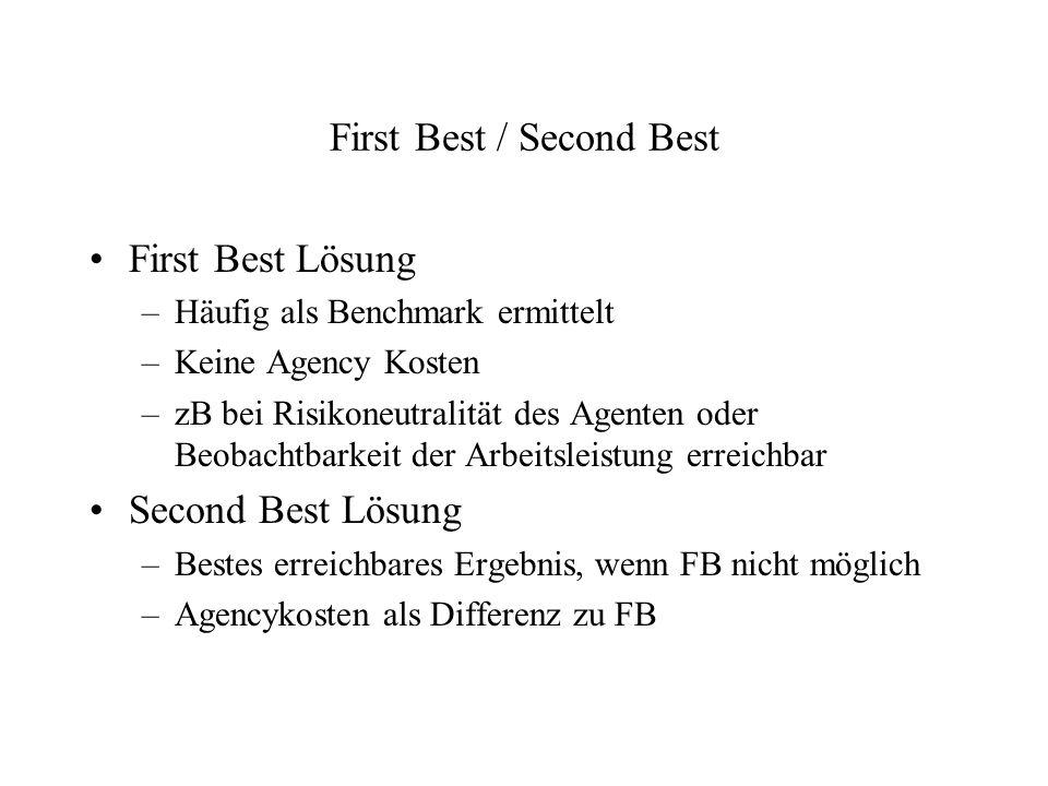 First Best / Second Best First Best Lösung –Häufig als Benchmark ermittelt –Keine Agency Kosten –zB bei Risikoneutralität des Agenten oder Beobachtbar