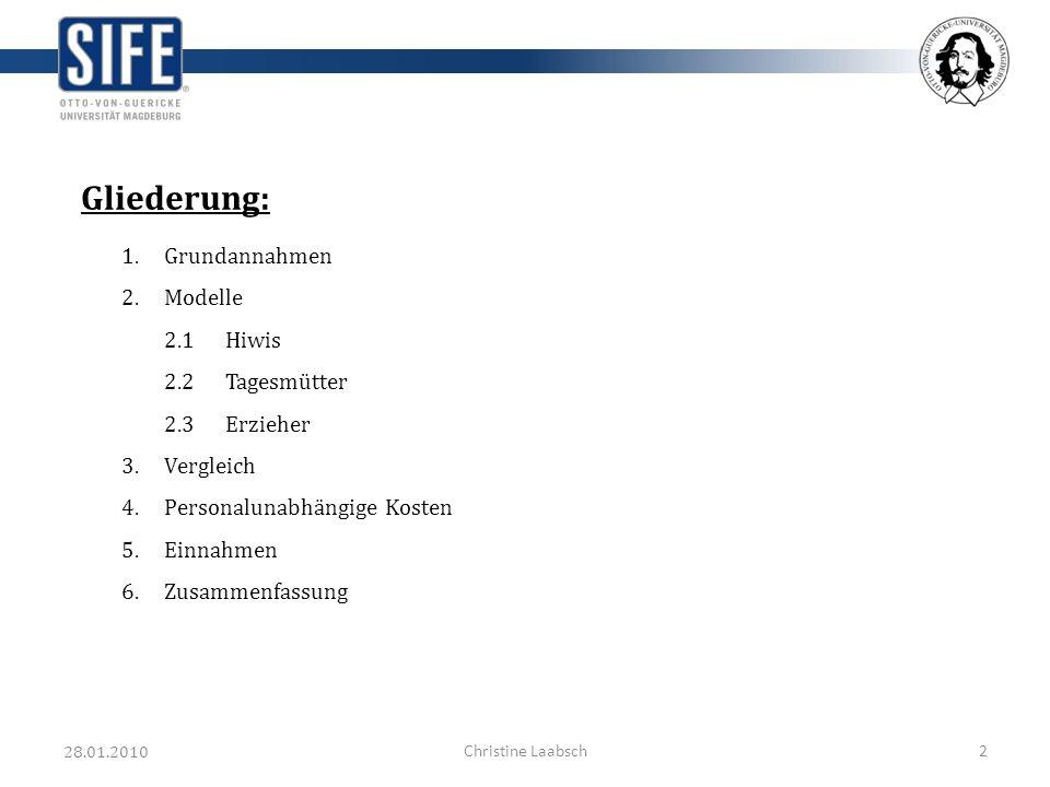 28.01.2010 Christine Laabsch2 Gliederung: 1.Grundannahmen 2.Modelle 2.1Hiwis 2.2 Tagesmütter 2.3Erzieher 3.Vergleich 4.Personalunabhängige Kosten 5.Ei