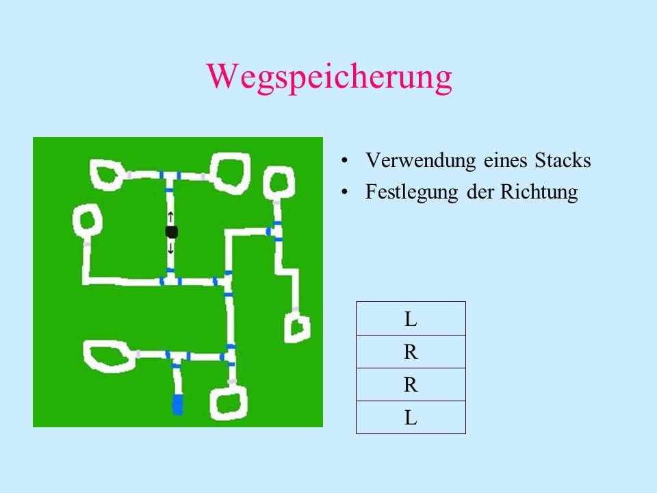 Wegspeicherung Verwendung eines Stacks Festlegung der Richtung RL R R RL SENDEN