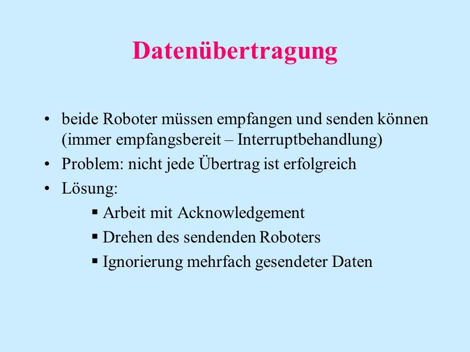 Datenübertragung beide Roboter müssen empfangen und senden können (immer empfangsbereit – Interruptbehandlung) Problem: nicht jede Übertrag ist erfolgreich Lösung: Arbeit mit Acknowledgement Drehen des sendenden Roboters Ignorierung mehrfach gesendeter Daten
