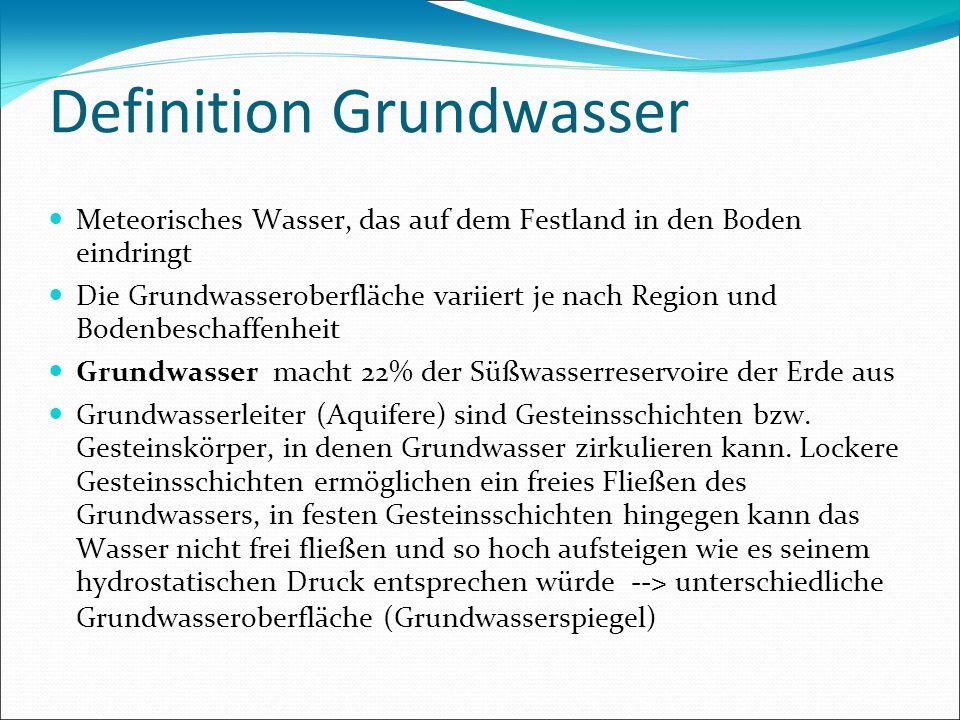 Definition Grundwasser Meteorisches Wasser, das auf dem Festland in den Boden eindringt Die Grundwasseroberfläche variiert je nach Region und Bodenbes