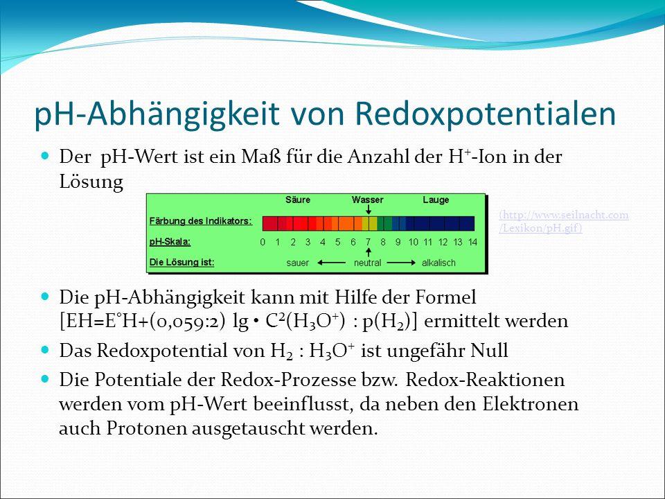 pH-Abhängigkeit von Redoxpotentialen Der pH-Wert ist ein Maß für die Anzahl der H-Ion in der Lösung Die pH-Abhängigkeit kann mit Hilfe der Formel [EH=