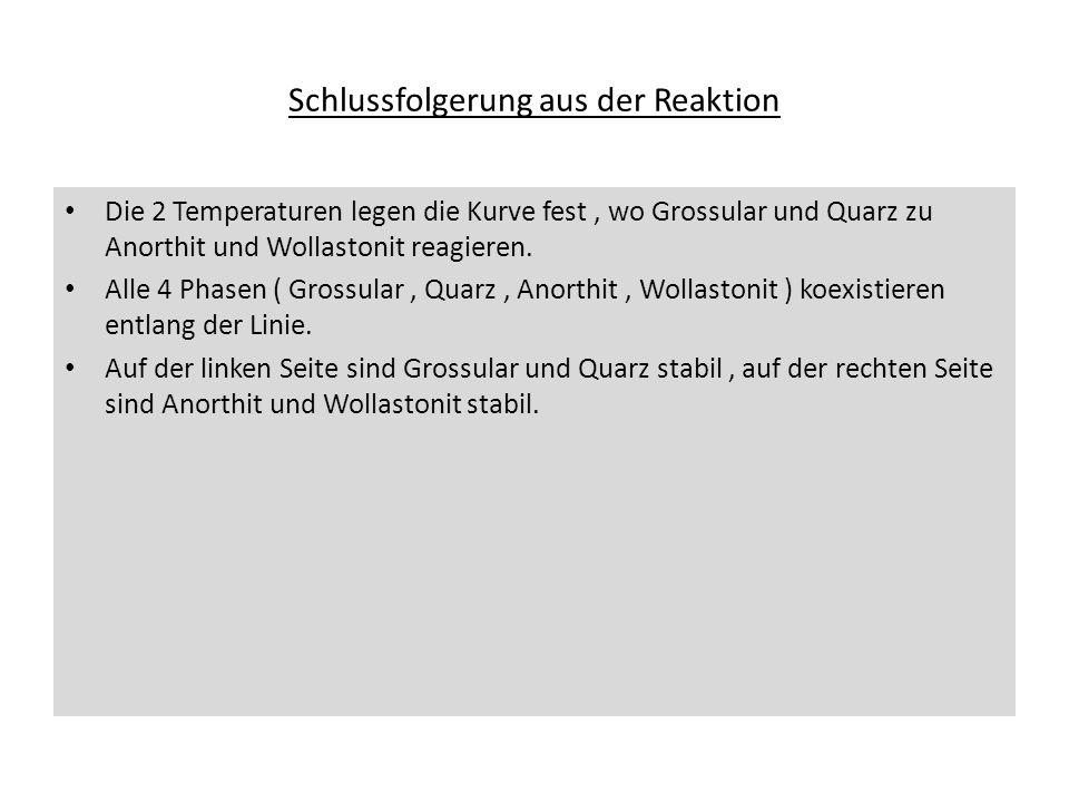 Schlussfolgerung aus der Reaktion Die 2 Temperaturen legen die Kurve fest, wo Grossular und Quarz zu Anorthit und Wollastonit reagieren. Alle 4 Phasen