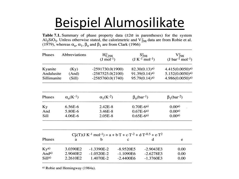 Beispiel Alumosilikate