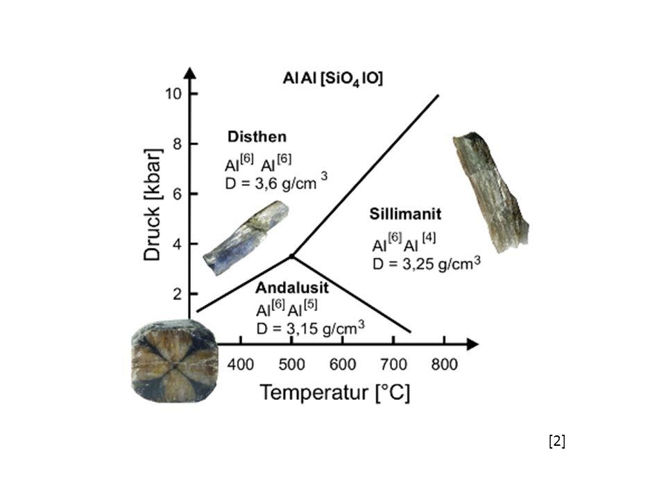 Bestimmung der Thermodynamischen Daten von Kyanit AlSiO 1.) Hf Standartbildungsenthalpie wird mit Hilfe eines Lösungskalorimeters ermittelt (Kalorimeter = Messgerät zur Bestimmung der Wärmemenge die bei bio., chem., phys.- Prozessen freigesetzt oder aufgenommen wird)