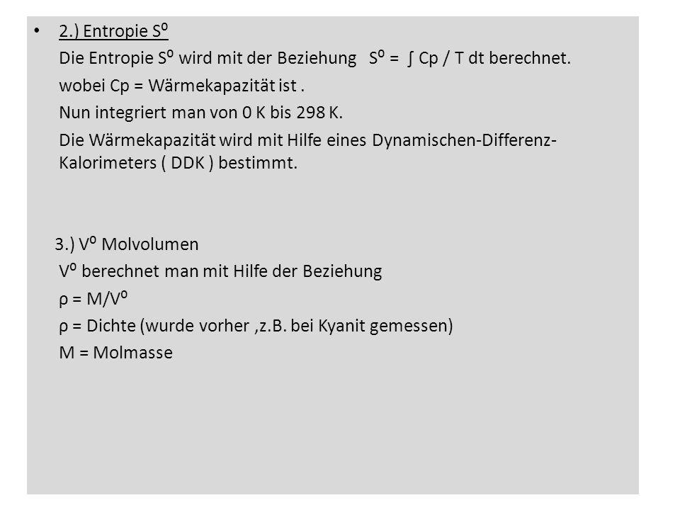 Beispielrechnung: Reaktion Grossular + Quarz Anorthit + Wollastonit CaAlSiO + SiO CaAlSiO + 2 CaSiO Thermodynamische Daten: f H ( kJ/mol ) S ( J/mol K ) V ( cm³/ mol ) Grossular -6640,0 260,1 125.28 Quartz -910,7 41,5 22.69 Anorthit -4234,0 199,3 100,79 Wollastonit -1634,8 81,7 39,90
