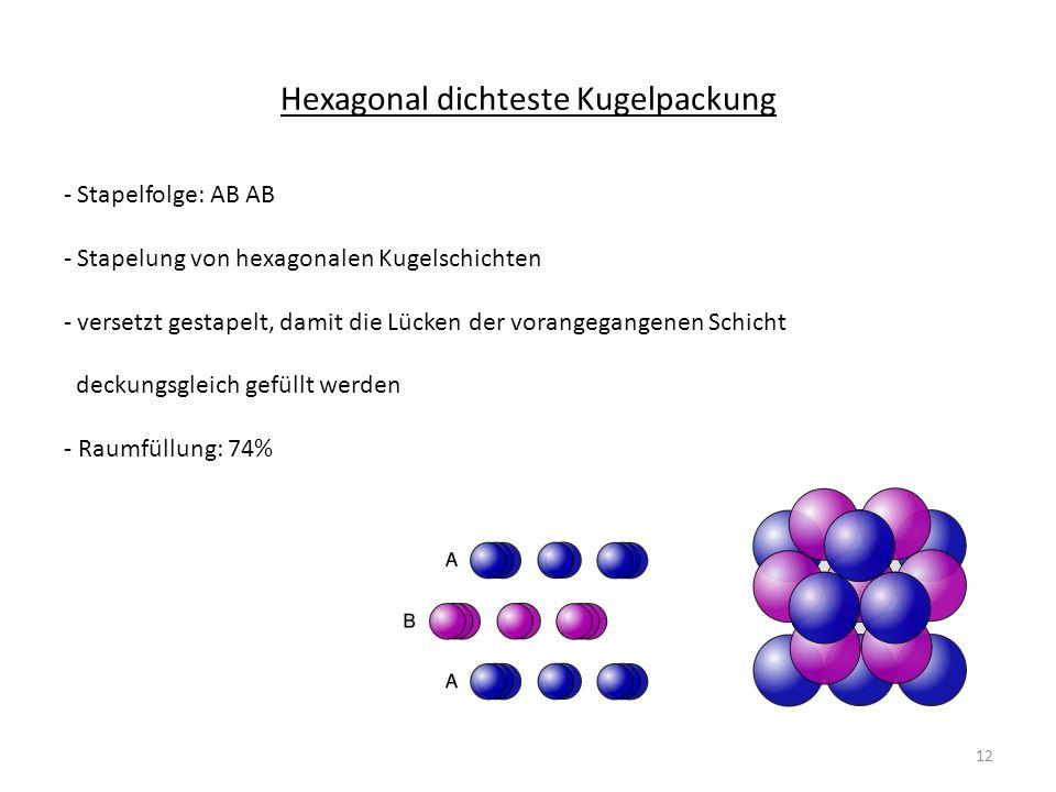Hexagonal dichteste Kugelpackung - Stapelfolge: AB AB - Stapelung von hexagonalen Kugelschichten - versetzt gestapelt, damit die Lücken der vorangegangenen Schicht deckungsgleich gefüllt werden - Raumfüllung: 74% 12