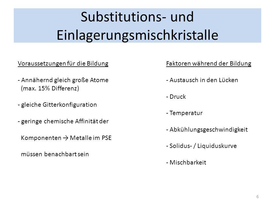 Substitutions- und Einlagerungsmischkristalle Faktoren während der Bildung - Austausch in den Lücken - Druck - Temperatur - Abkühlungsgeschwindigkeit - Solidus- / Liquiduskurve - Mischbarkeit Voraussetzungen für die Bildung - Annähernd gleich große Atome (max.