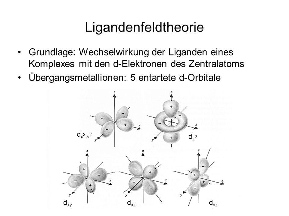 Ligandenfeldtheorie Grundlage: Wechselwirkung der Liganden eines Komplexes mit den d-Elektronen des Zentralatoms Übergangsmetallionen: 5 entartete d-Orbitale d x 2 -y 2 dz2dz2 d xy d xz d yz