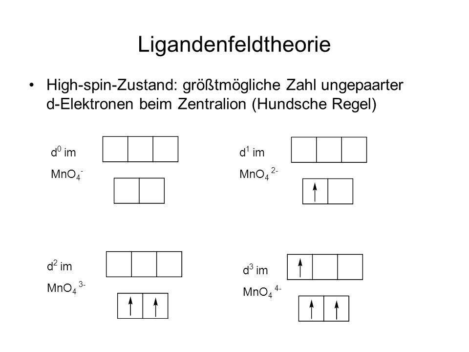Ligandenfeldtheorie High-spin-Zustand: größtmögliche Zahl ungepaarter d-Elektronen beim Zentralion (Hundsche Regel) d 0 im MnO 4 - d 1 im MnO 4 2- d 2 im MnO 4 3- d 3 im MnO 4 4-