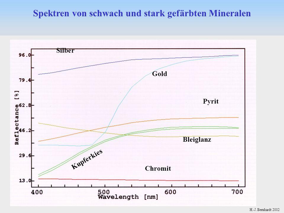 H.-J. Bernhardt 2002 Spektren von schwach und stark gefärbten Mineralen Silber Gold Bleiglanz Pyrit Kupferkies Chromit