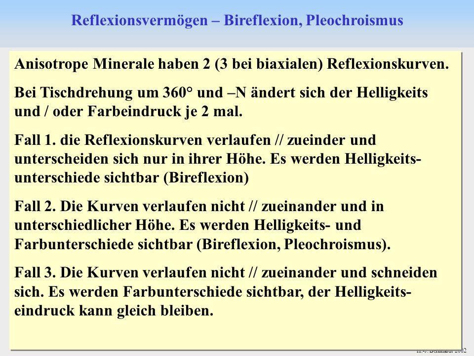 H.-J. Bernhardt 2002 Reflexionsvermögen – Bireflexion, Pleochroismus Anisotrope Minerale haben 2 (3 bei biaxialen) Reflexionskurven. Bei Tischdrehung