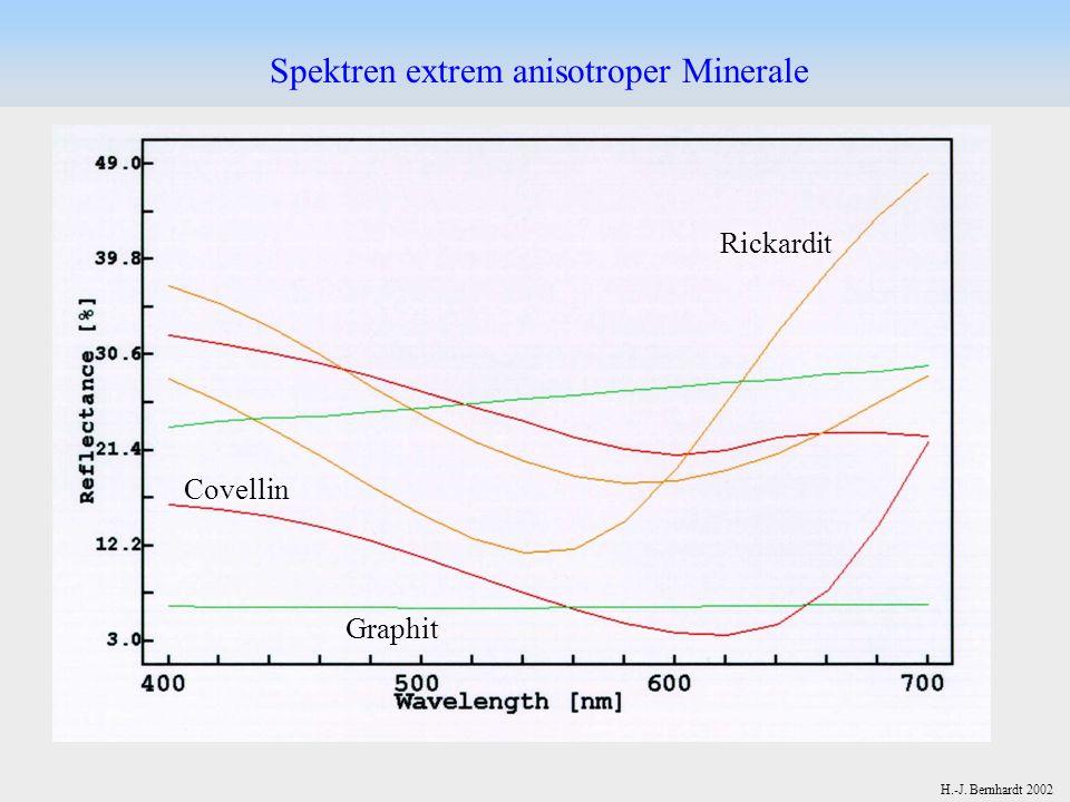 H.-J. Bernhardt 2002 Spektren extrem anisotroper Minerale Covellin Graphit Rickardit