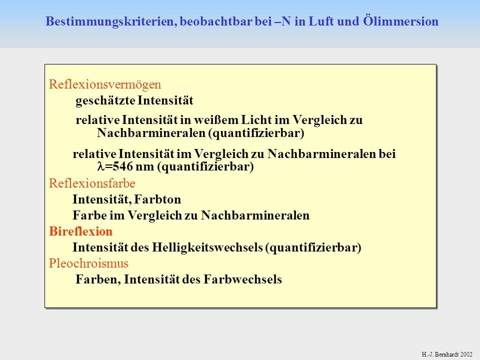 H.-J. Bernhardt 2002 Bestimmungskriterien, beobachtbar bei –N in Luft und Ölimmersion Reflexionsvermögen geschätzte Intensität relative Intensität in