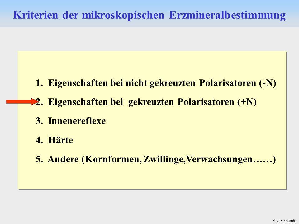 H.-J. Bernhardt 1. Eigenschaften bei nicht gekreuzten Polarisatoren (-N) 2. Eigenschaften bei gekreuzten Polarisatoren (+N) 3. Innenereflexe 4. Härte