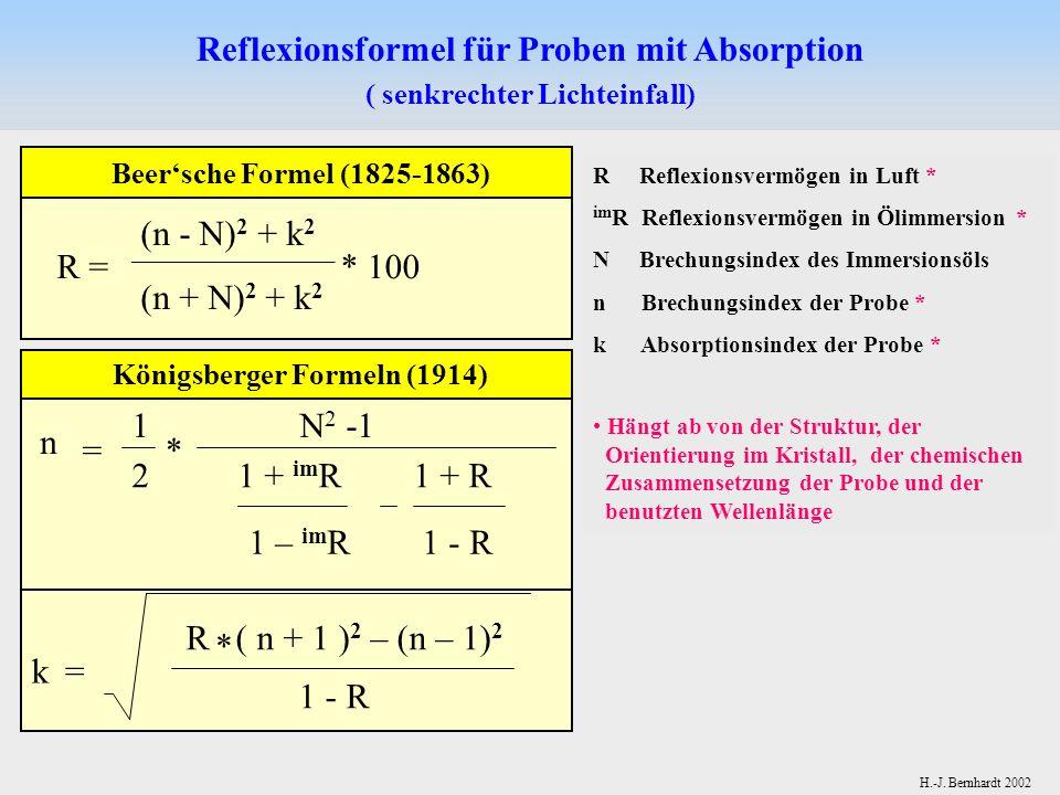 H.-J. Bernhardt 2002 = 1 N 2 -1 2 1 + im R 1 + R 1 – im R 1 - R * n R ( n + 1 ) 2 – (n – 1) 2 * 1 - R k= R = (n - N) 2 + k 2 _________________ (n + N)