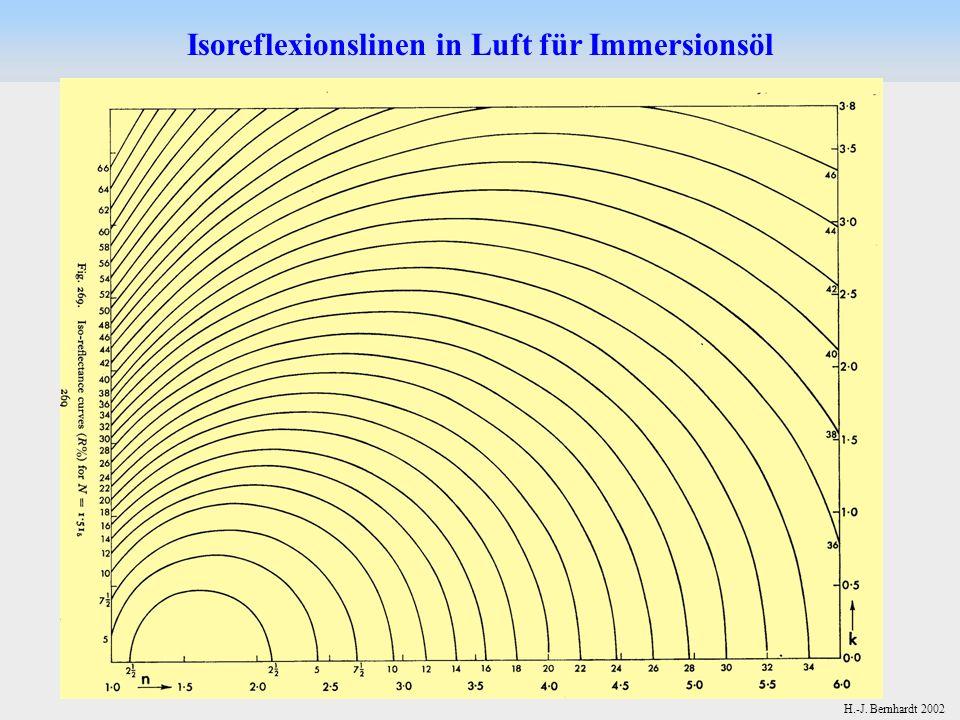 H.-J. Bernhardt 2002 Isoreflexionslinen in Luft für Immersionsöl