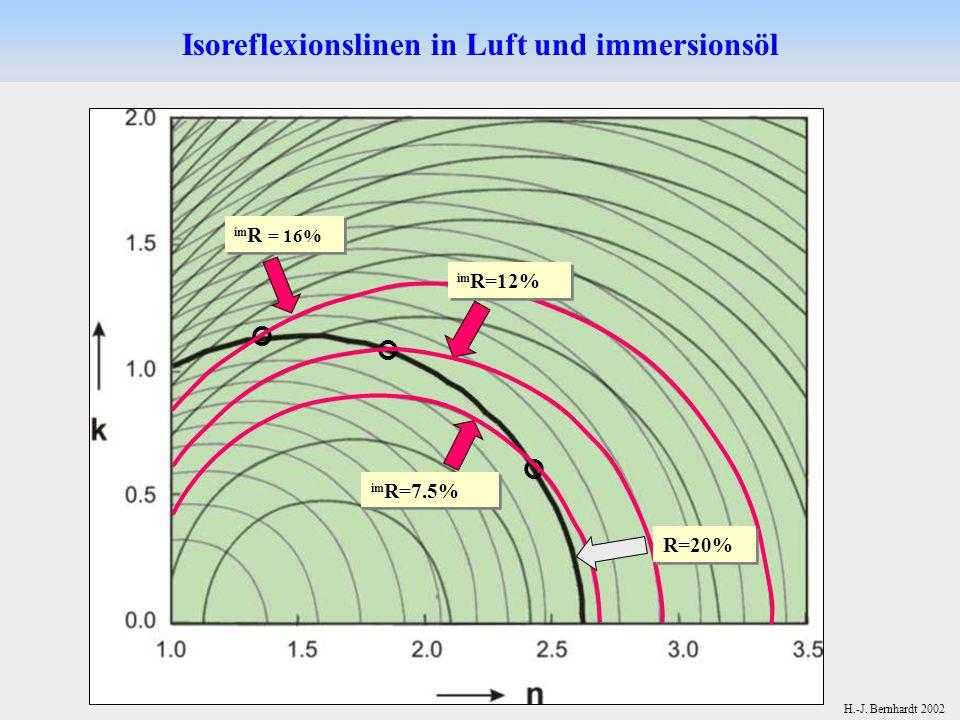 H.-J. Bernhardt 2002 Isoreflexionslinen in Luft und immersionsöl im R = 16% im R=7.5% im R=12% R=20%