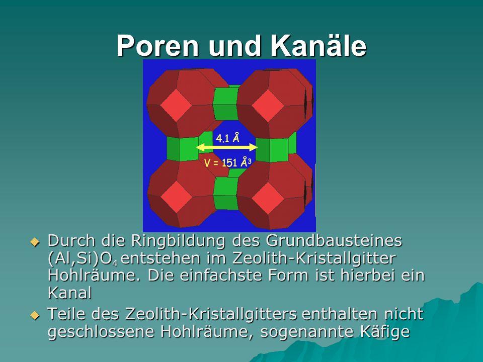 Poren und Kanäle Durch die Ringbildung des Grundbausteines (Al,Si)O 4 entstehen im Zeolith-Kristallgitter Hohlräume. Die einfachste Form ist hierbei e