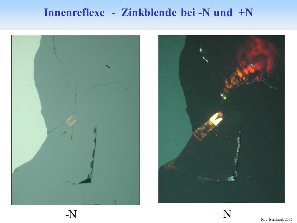 H.-J. Bernhardt 2002 Innenreflexe - Zinkblende bei -N und +N -N +N