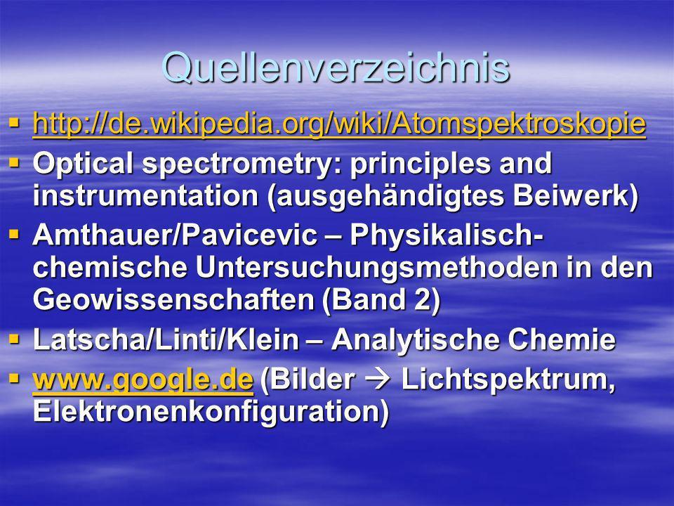 Quellenverzeichnis http://de.wikipedia.org/wiki/Atomspektroskopie http://de.wikipedia.org/wiki/Atomspektroskopie http://de.wikipedia.org/wiki/Atomspek
