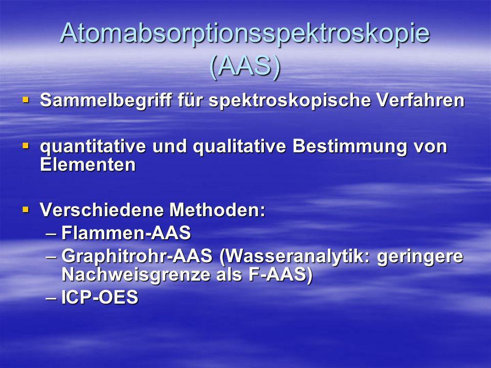 Prinzip der F-AAS Auflösung der Probe in Säure (Ionisierung) Überführung in Aerosol (feintröpfiger Nebel) Auflösung der Probe in Säure (Ionisierung) Überführung in Aerosol (feintröpfiger Nebel) Einführung der Probe in die Flamme Überführung in gasförmige Atome Einführung der Probe in die Flamme Überführung in gasförmige Atome Anregung der Valenzelektronen durch Licht Anregung der Valenzelektronen durch Licht Absorption elementspezifischer Lichtwellen Absorption elementspezifischer Lichtwellen führt zu Lichtschwächung Absorbiertes Licht dient zur Anhebung der Elektronen auf energetisch höhere Schalen Absorbiertes Licht dient zur Anhebung der Elektronen auf energetisch höhere Schalen