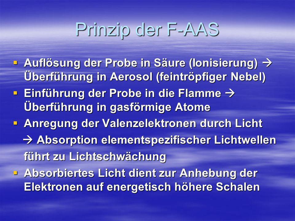 Prinzip der F-AAS Auflösung der Probe in Säure (Ionisierung) Überführung in Aerosol (feintröpfiger Nebel) Auflösung der Probe in Säure (Ionisierung) Ü
