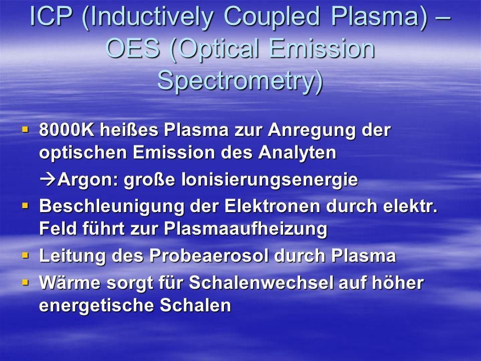 ICP (Inductively Coupled Plasma) – OES (Optical Emission Spectrometry) Rückfall Aussendung von Energie in Form von Lichtwellen Rückfall Aussendung von Energie in Form von Lichtwellen Aufnahme und Auswertung der elektromagnetischen Wellen Aufnahme und Auswertung der elektromagnetischen Wellen Formeln: Wellenlänge: λ = c/ν [m] Formeln: Wellenlänge: λ = c/ν [m] Energie: E = h * v [J] Energie: E = h * v [J] Frequenz: v = R * c * (1/m² - 1/n²) [Hz] Frequenz: v = R * c * (1/m² - 1/n²) [Hz] Rydberg-Konstante R = 109677,578 1/cm Plancksches Wirkungsquantum h = 6,62*10 -34 Js
