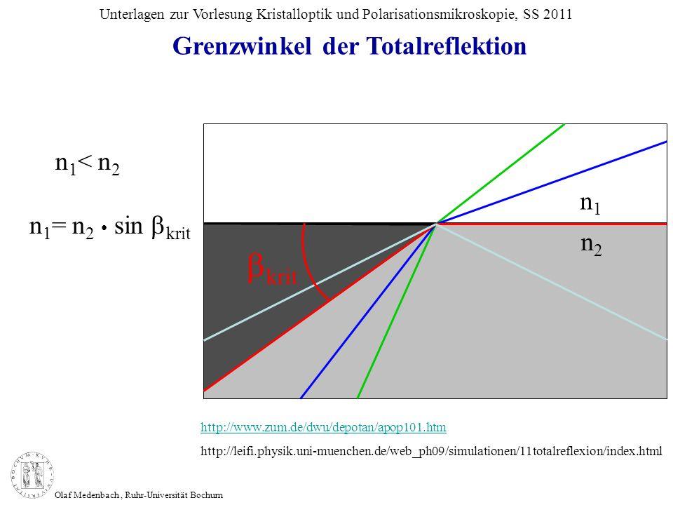 Olaf Medenbach, Ruhr-Universität Bochum Unterlagen zur Vorlesung Kristalloptik und Polarisationsmikroskopie, SS 2011 n 1 = n 2 sin krit n 1 < n 2 Gren