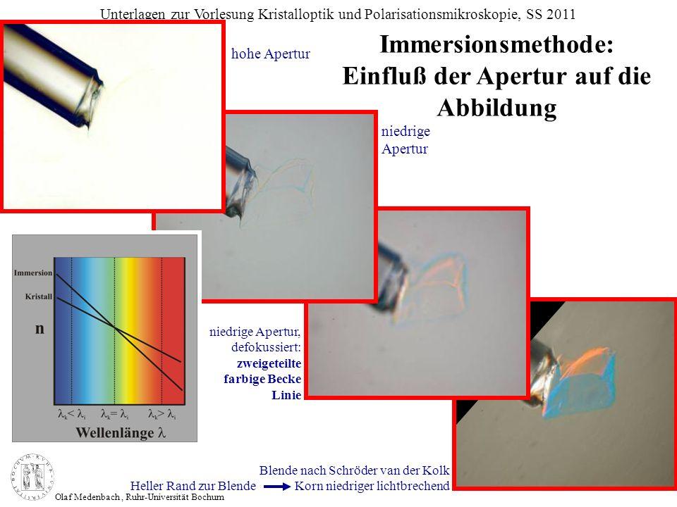 Olaf Medenbach, Ruhr-Universität Bochum Unterlagen zur Vorlesung Kristalloptik und Polarisationsmikroskopie, SS 2011 hohe Apertur niedrige Apertur nie