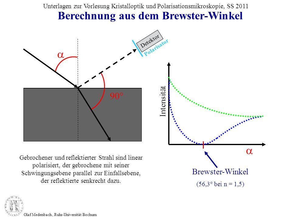 Olaf Medenbach, Ruhr-Universität Bochum Unterlagen zur Vorlesung Kristalloptik und Polarisationsmikroskopie, SS 2011 Berechnung aus dem Brewster-Winke