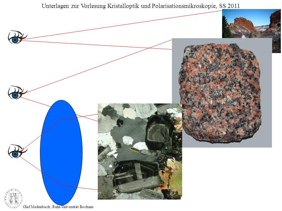 Olaf Medenbach, Ruhr-Universität Bochum Unterlagen zur Vorlesung Kristalloptik und Polarisationsmikroskopie, SS 2011 Instrumente zur Vergrößerung des Bildwinkels: –Fernrohr –Lupe –Mikroskop Funktion: –Divergenz bzw.