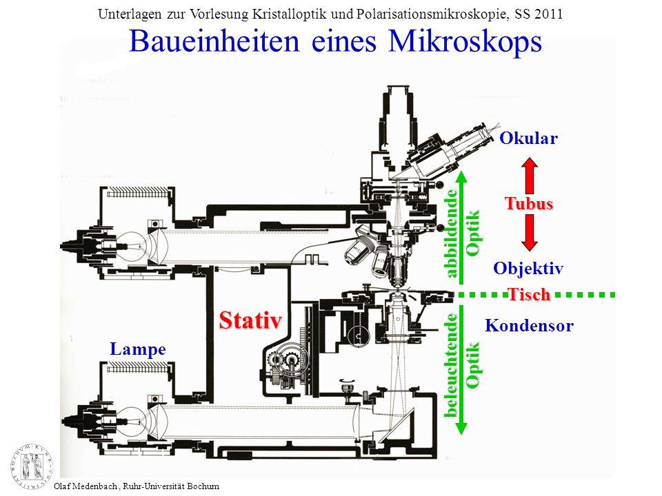 Olaf Medenbach, Ruhr-Universität Bochum Unterlagen zur Vorlesung Kristalloptik und Polarisationsmikroskopie, SS 2011 Baueinheiten eines Mikroskops Sta