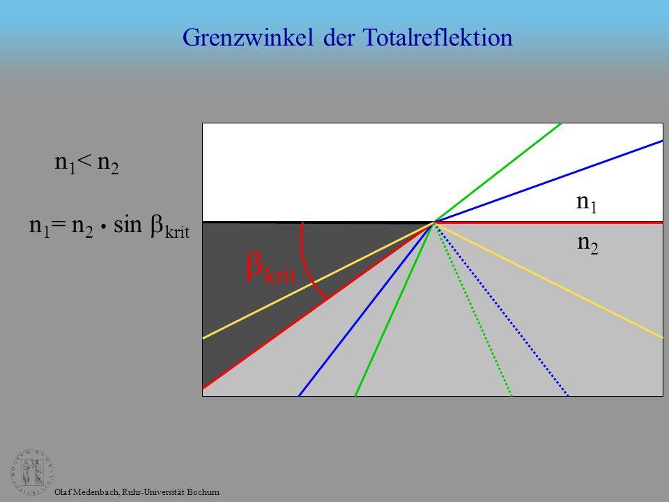 Olaf Medenbach, Ruhr-Universität Bochum n 1 = n 2 sin krit n 1 < n 2 Grenzwinkel der Totalreflektion n1n1 n2n2 krit