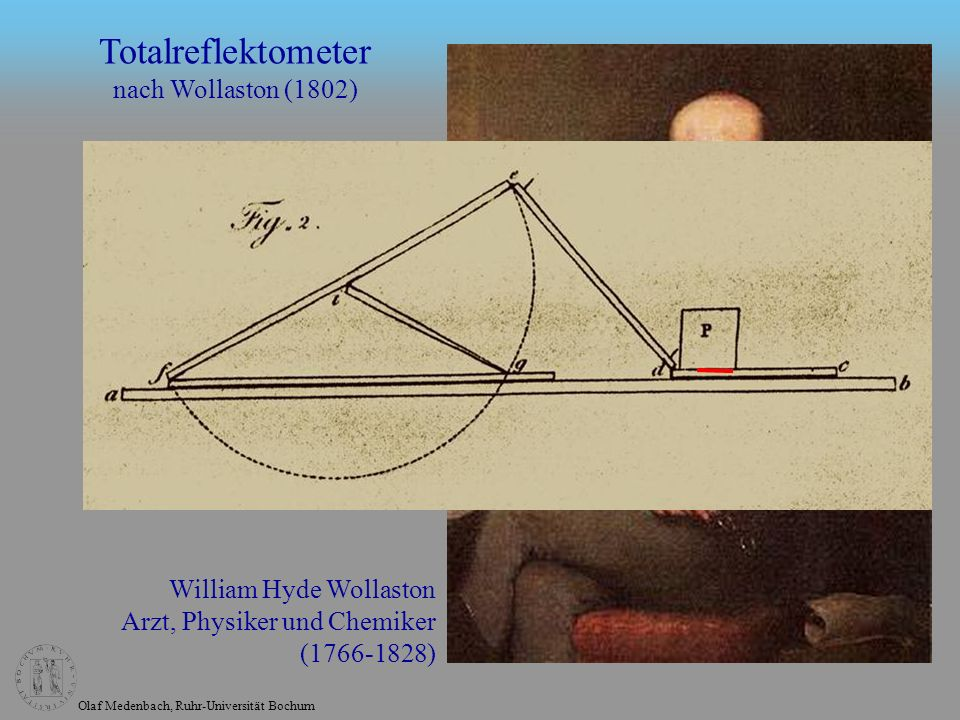 Olaf Medenbach, Ruhr-Universität Bochum William Hyde Wollaston Arzt, Physiker und Chemiker (1766-1828) Totalreflektometer nach Wollaston (1802)