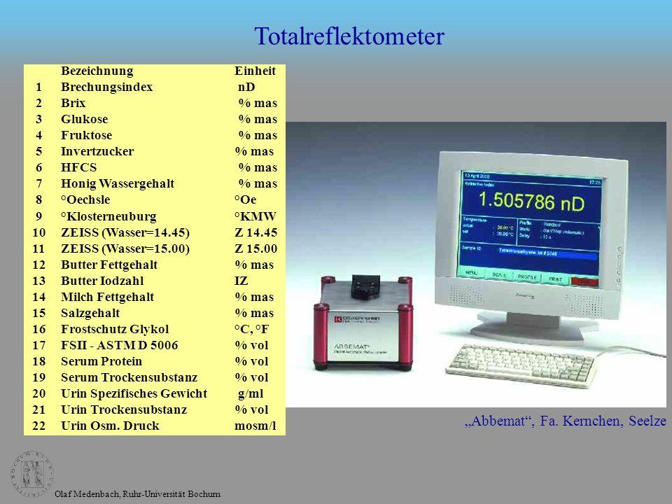Olaf Medenbach, Ruhr-Universität Bochum BezeichnungEinheit 1Brechungsindex nD 2Brix % mas 3Glukose % mas 4Fruktose % mas 5Invertzucker% mas 6HFCS % mas 7Honig Wassergehalt % mas 8°Oechsle °Oe 9°Klosterneuburg°KMW 10ZEISS (Wasser=14.45)Z 14.45 11ZEISS (Wasser=15.00)Z 15.00 12Butter Fettgehalt% mas 13Butter IodzahlIZ 14Milch Fettgehalt% mas 15Salzgehalt% mas 16Frostschutz Glykol°C, °F 17FSII - ASTM D 5006% vol 18Serum Protein% vol 19Serum Trockensubstanz% vol 20Urin Spezifisches Gewicht g/ml 21Urin Trockensubstanz% vol 22Urin Osm.