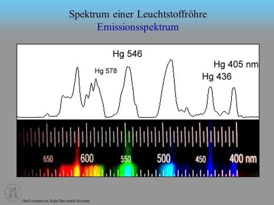Olaf Medenbach, Ruhr-Universität Bochum Spektrum einer Leuchtstoffröhre Emissionsspektrum