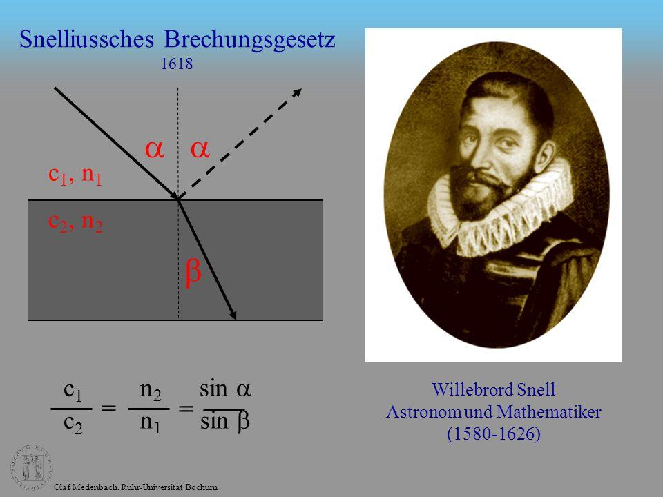 Olaf Medenbach, Ruhr-Universität Bochum Willebrord Snell Astronom und Mathematiker (1580-1626) c1c2c1c2 = n2n1n2n1 = sin c 1, n 1 c 2, n 2 Snelliussches Brechungsgesetz 1618