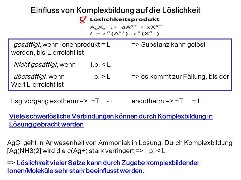 Einfluss von Komplexbildung auf die Löslichkeit -gesättigt, wenn Ionenprodukt = L=> Substanz kann gelöst werden, bis L erreicht ist -Nicht gesättigt,