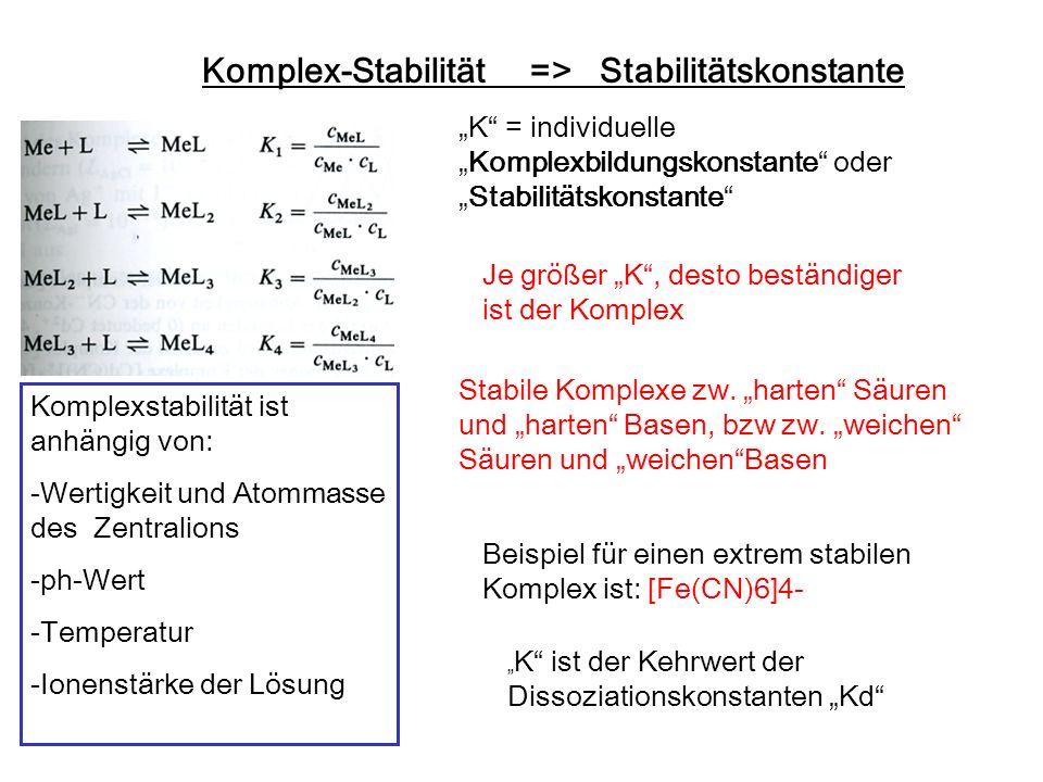 Komplex-Stabilität => Stabilitätskonstante K = individuelleKomplexbildungskonstante oderStabilitätskonstante Je größer K, desto beständiger ist der Ko