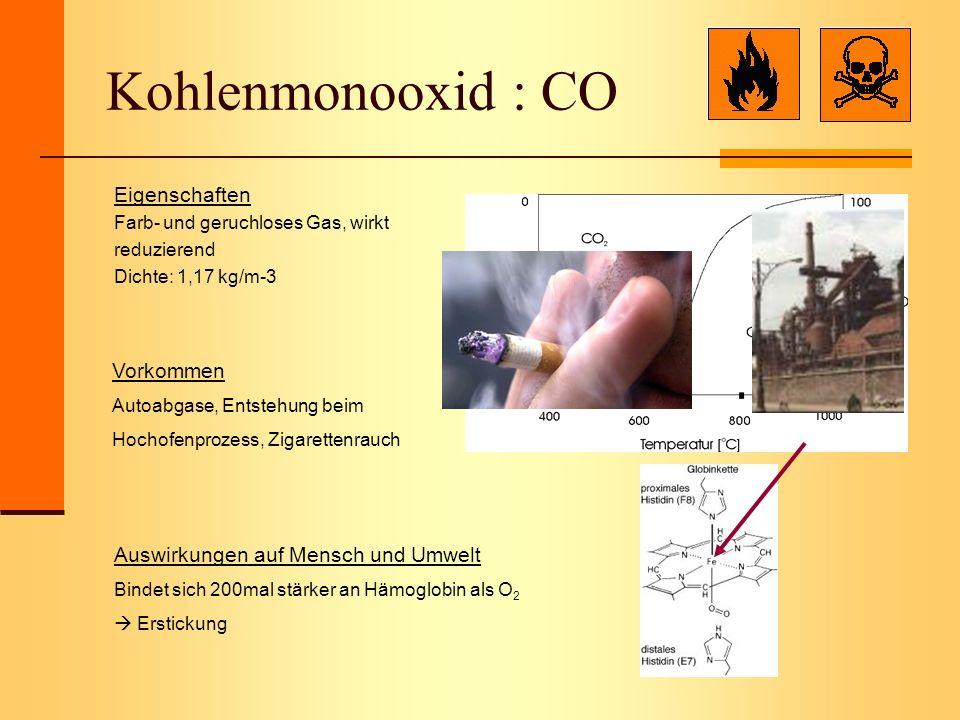Kohlenmonooxid : CO Eigenschaften Farb- und geruchloses Gas, wirkt reduzierend Dichte: 1,17 kg/m-3 Vorkommen Autoabgase, Entstehung beim Hochofenproze