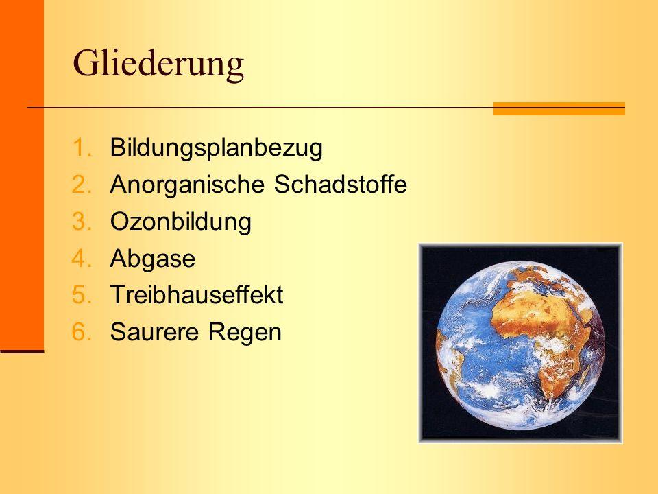 Gliederung 1.Bildungsplanbezug 2.Anorganische Schadstoffe 3.Ozonbildung 4.Abgase 5.Treibhauseffekt 6.Saurere Regen