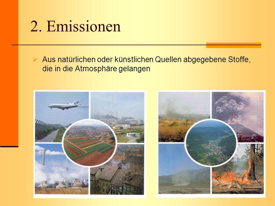 2. Emissionen Aus natürlichen oder künstlichen Quellen abgegebene Stoffe, die in die Atmosphäre gelangen Natürliche Emissionen: z.B. Vulkane Anthropog