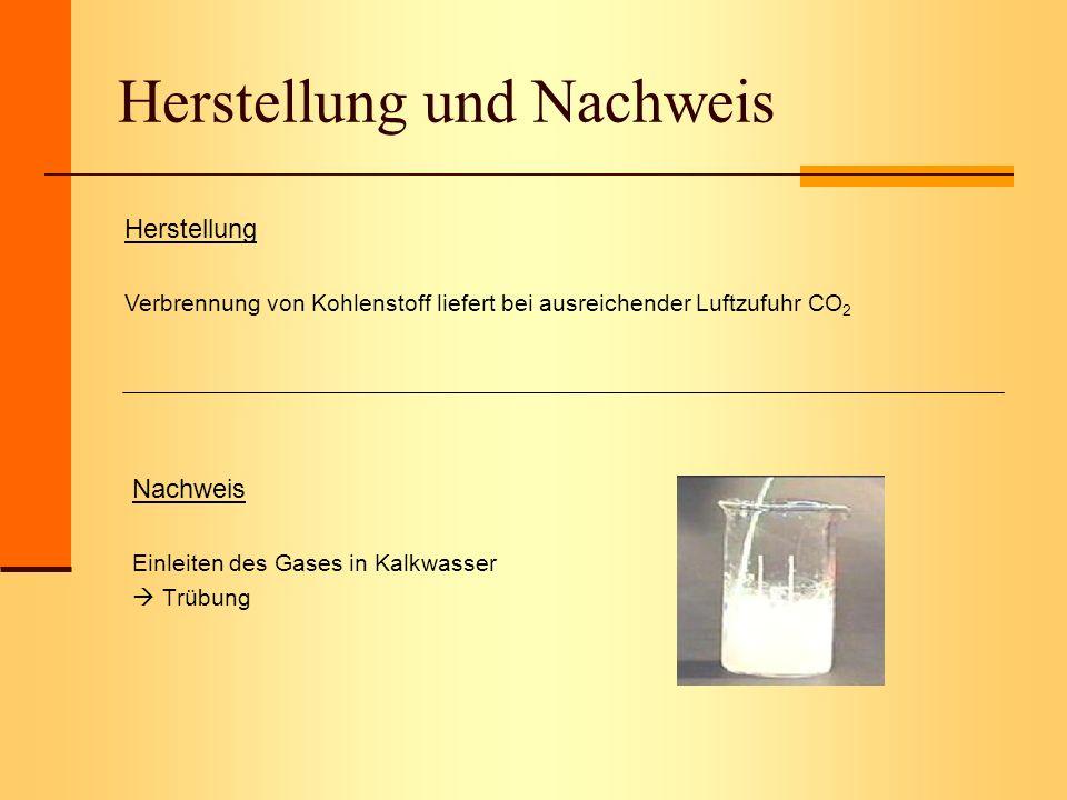 Herstellung und Nachweis Herstellung Verbrennung von Kohlenstoff liefert bei ausreichender Luftzufuhr CO 2 Nachweis Einleiten des Gases in Kalkwasser