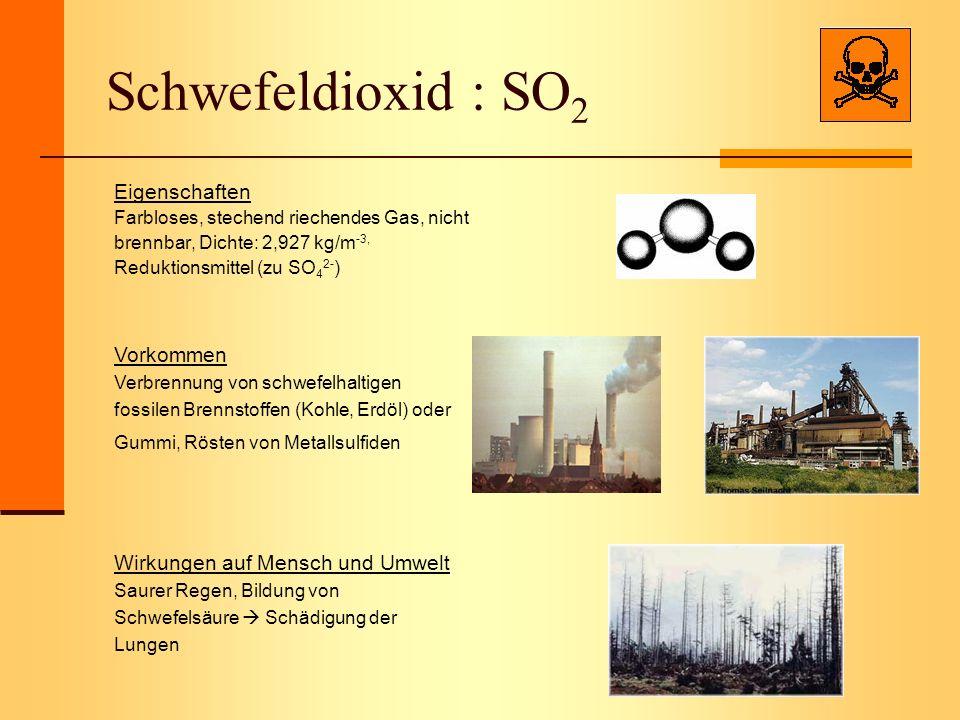 Schwefeldioxid : SO 2 Eigenschaften Farbloses, stechend riechendes Gas, nicht brennbar, Dichte: 2,927 kg/m -3, Reduktionsmittel (zu SO 4 2- ) Vorkomme