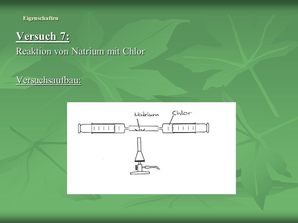 Eigenschaften Versuch 7: Reaktion von Natrium mit Chlor Versuchsaufbau: