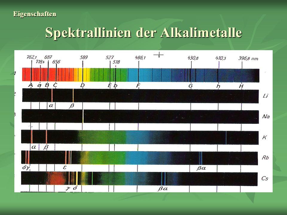 Spektrallinien der Alkalimetalle Eigenschaften
