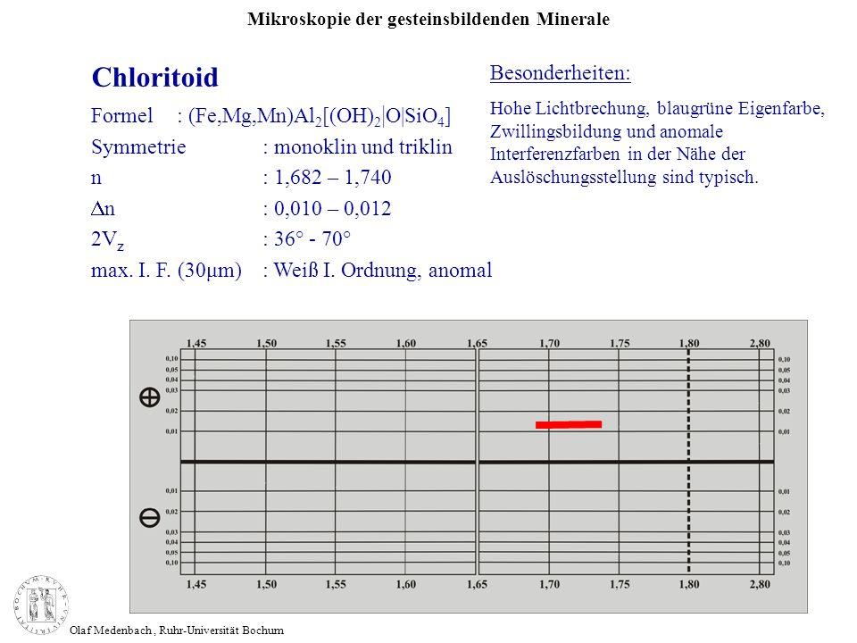 Mikroskopie der gesteinsbildenden Minerale Olaf Medenbach, Ruhr-Universität Bochum Chloritoid Formel: (Fe,Mg,Mn)Al 2 [(OH) 2 | O|SiO 4 ] Symmetrie: mo
