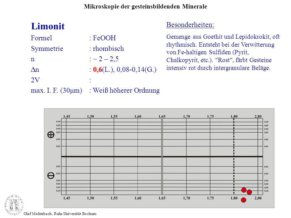 Mikroskopie der gesteinsbildenden Minerale Olaf Medenbach, Ruhr-Universität Bochum Limonit Formel: FeOOH Symmetrie: rhombisch n: ~ 2 – 2,5 0,6 n: 0,6(