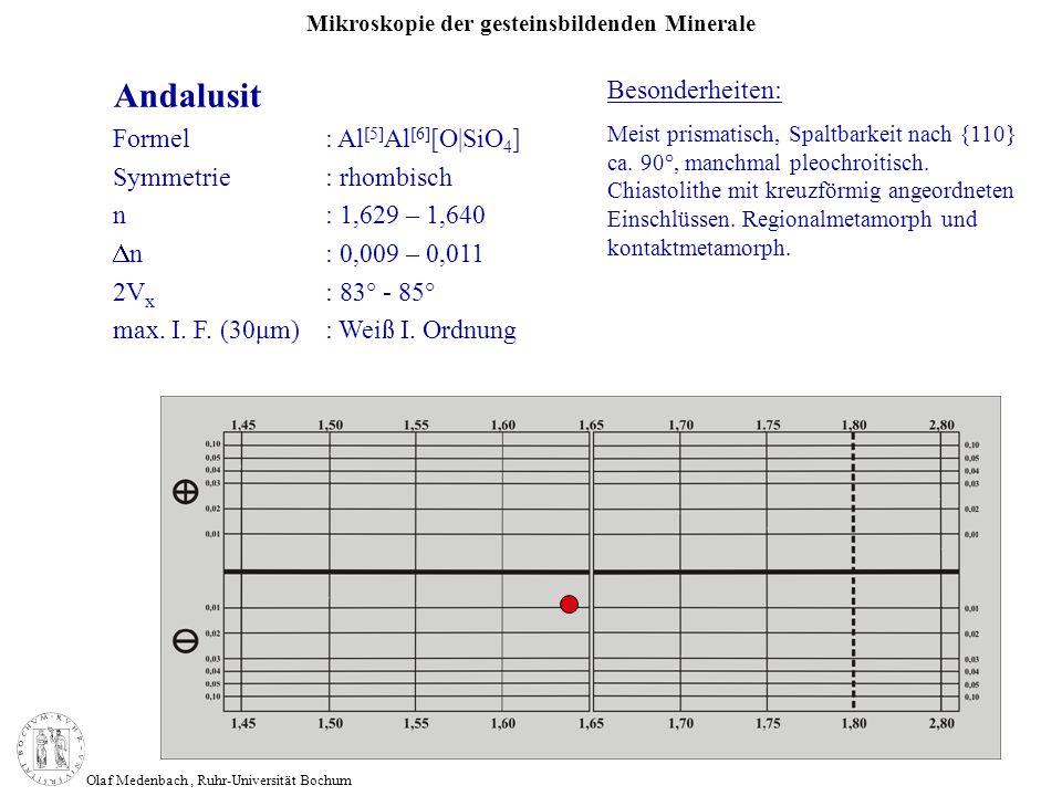 Mikroskopie der gesteinsbildenden Minerale Olaf Medenbach, Ruhr-Universität Bochum Chloritoid Formel: (Fe,Mg,Mn)Al 2 [(OH) 2   O SiO 4 ] Symmetrie: monoklin und triklin n: 1,682 – 1,740 n: 0,010 – 0,012 2V z : 36° - 70° max.